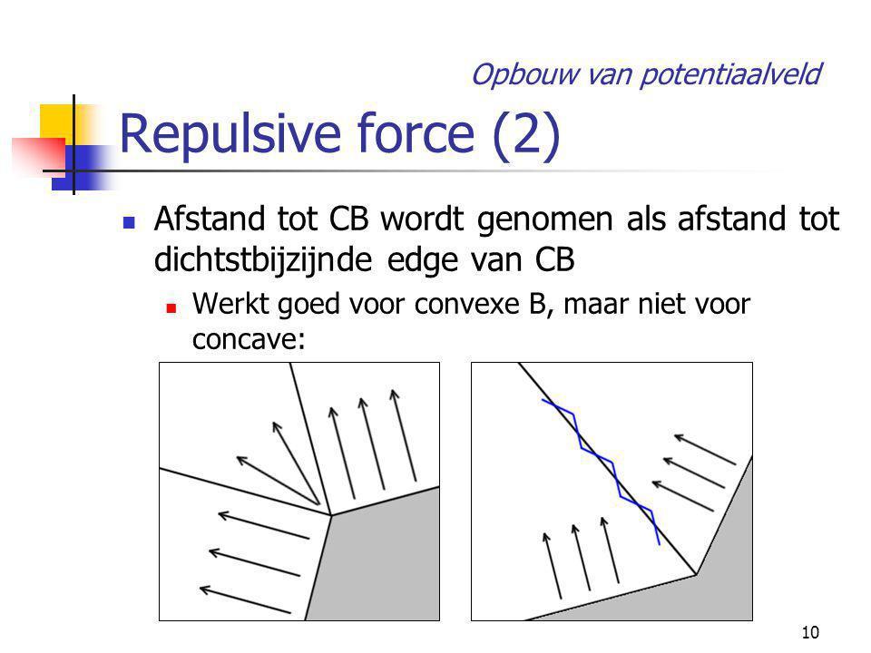 10 Repulsive force (2) Afstand tot CB wordt genomen als afstand tot dichtstbijzijnde edge van CB Werkt goed voor convexe B, maar niet voor concave: Opbouw van potentiaalveld