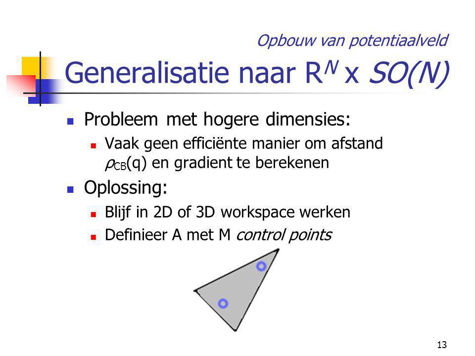 13 Generalisatie naar R N x SO(N) Probleem met hogere dimensies: Vaak geen efficiënte manier om afstand ρ CB (q) en gradient te berekenen Oplossing: Blijf in 2D of 3D workspace werken Definieer A met M control points Opbouw van potentiaalveld