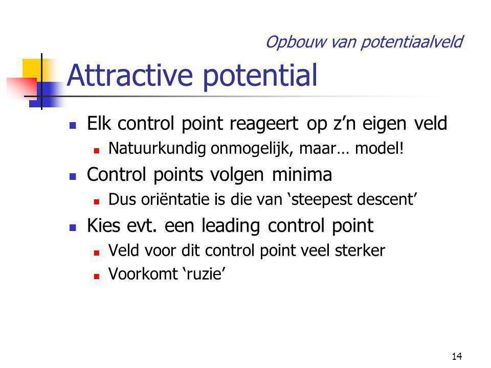 14 Attractive potential Elk control point reageert op z'n eigen veld Natuurkundig onmogelijk, maar… model.
