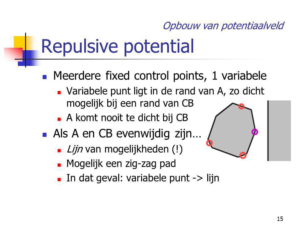 15 Repulsive potential Meerdere fixed control points, 1 variabele Variabele punt ligt in de rand van A, zo dicht mogelijk bij een rand van CB A komt nooit te dicht bij CB Als A en CB evenwijdig zijn… Lijn van mogelijkheden (!) Mogelijk een zig-zag pad In dat geval: variabele punt -> lijn Opbouw van potentiaalveld