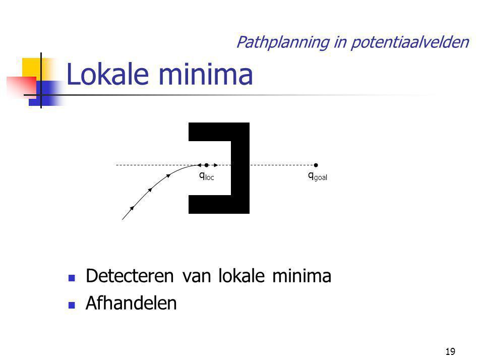 19 Lokale minima Detecteren van lokale minima Afhandelen q loc q goal Pathplanning in potentiaalvelden