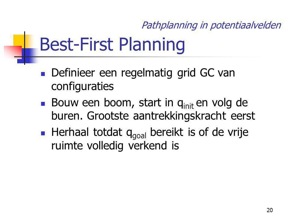 20 Best-First Planning Definieer een regelmatig grid GC van configuraties Bouw een boom, start in q init en volg de buren.