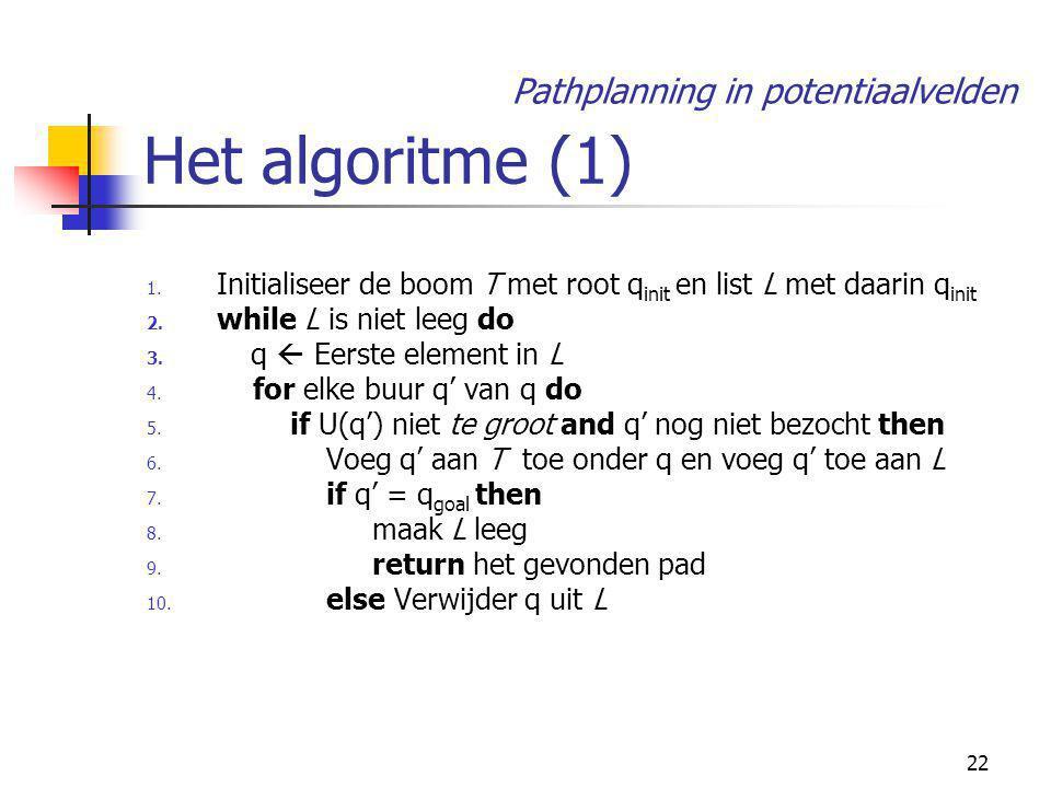 22 Het algoritme (1) 1. Initialiseer de boom T met root q init en list L met daarin q init 2.