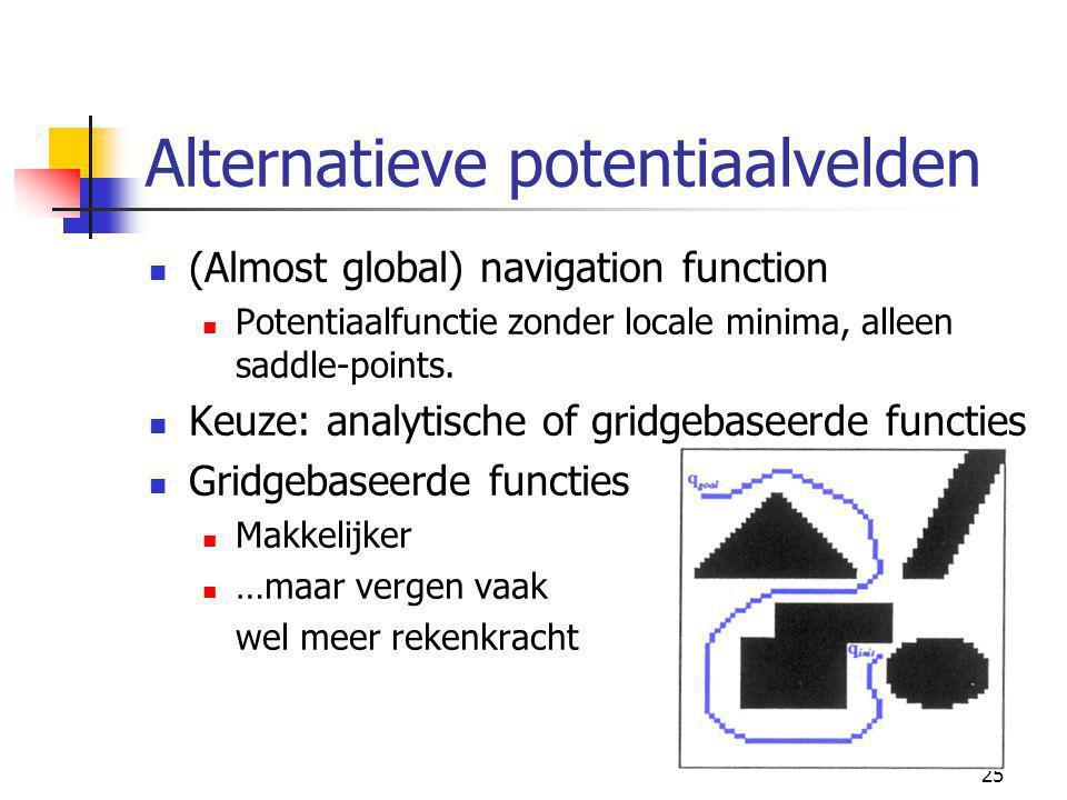25 Alternatieve potentiaalvelden (Almost global) navigation function Potentiaalfunctie zonder locale minima, alleen saddle-points.