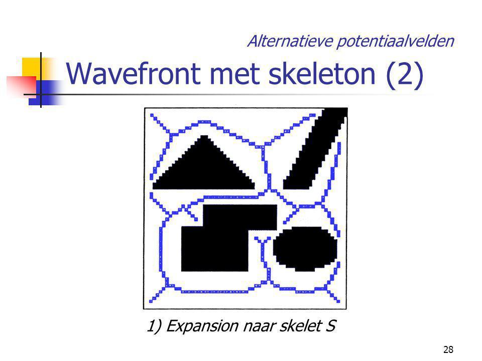 28 Wavefront met skeleton (2) Alternatieve potentiaalvelden 1) Expansion naar skelet S