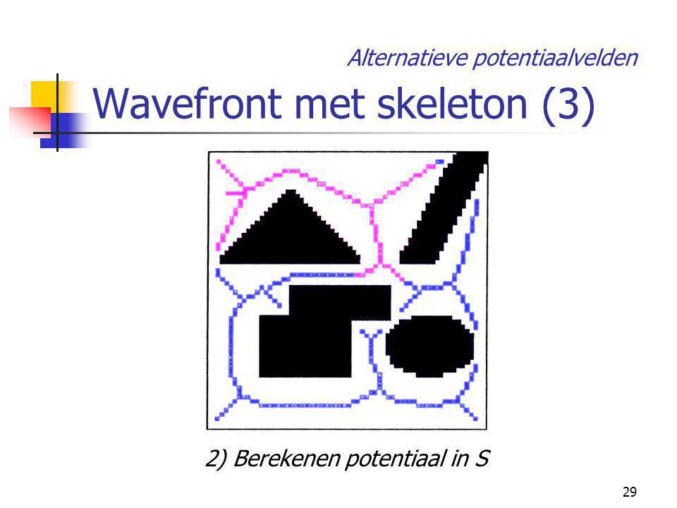 29 Wavefront met skeleton (3) Alternatieve potentiaalvelden 2) Berekenen potentiaal in S