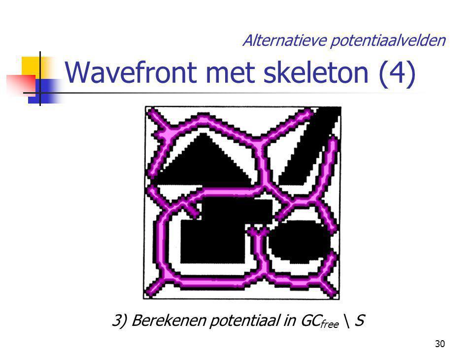 30 Wavefront met skeleton (4) Alternatieve potentiaalvelden 3) Berekenen potentiaal in GC free \ S