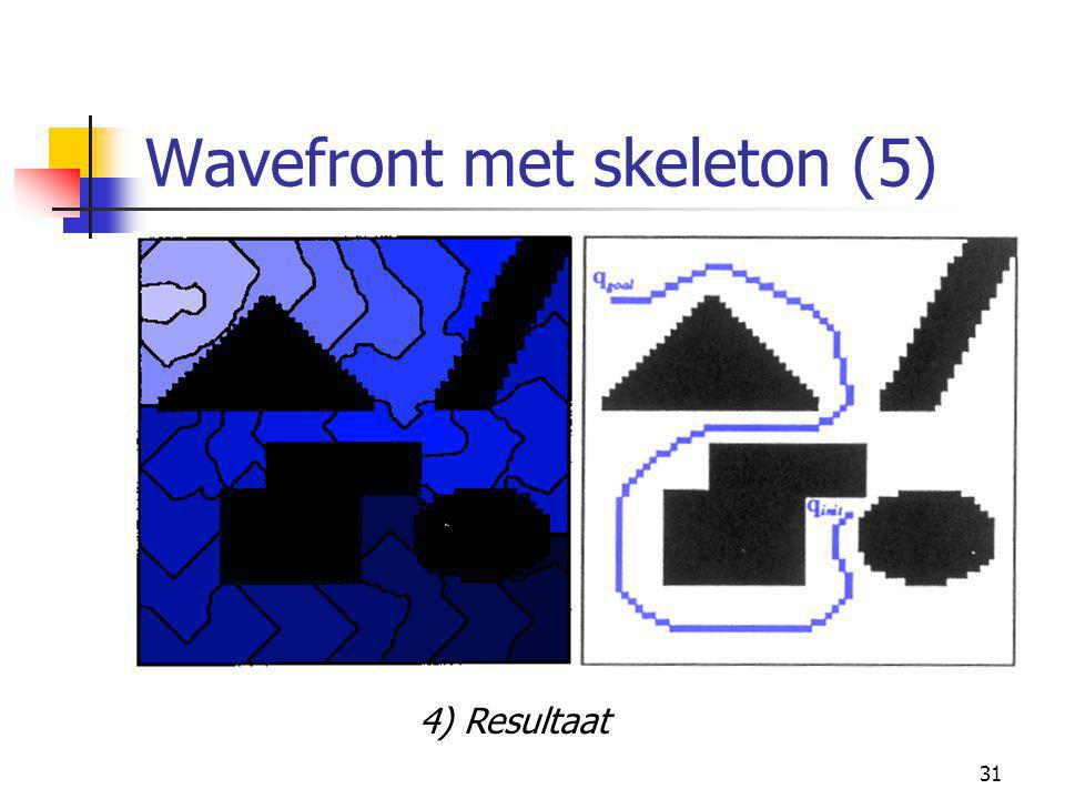 31 Wavefront met skeleton (5) 4) Resultaat