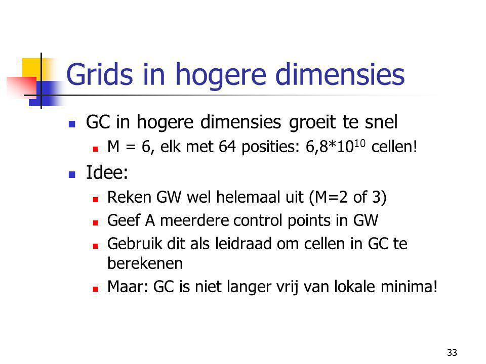 33 Grids in hogere dimensies GC in hogere dimensies groeit te snel M = 6, elk met 64 posities: 6,8*10 10 cellen.