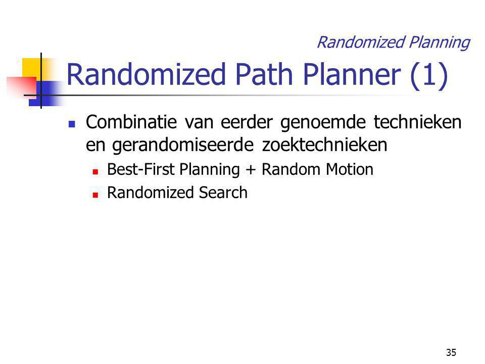 35 Randomized Path Planner (1) Combinatie van eerder genoemde technieken en gerandomiseerde zoektechnieken Best-First Planning + Random Motion Randomized Search Randomized Planning
