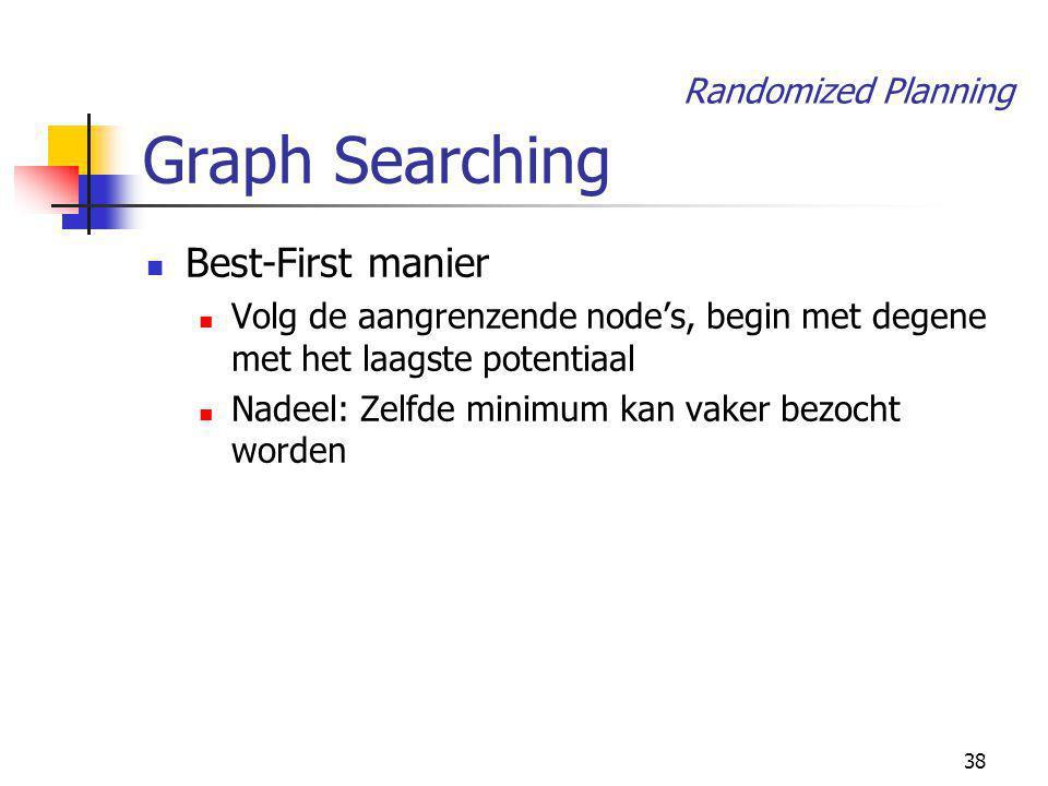 38 Graph Searching Best-First manier Volg de aangrenzende node's, begin met degene met het laagste potentiaal Nadeel: Zelfde minimum kan vaker bezocht worden Randomized Planning