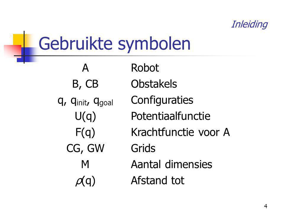 4 Gebruikte symbolen Inleiding ARobot B, CBObstakels q, q init, q goal Configuraties U(q)Potentiaalfunctie F(q)Krachtfunctie voor A CG, GWGrids MAantal dimensies ρ(q)Afstand tot
