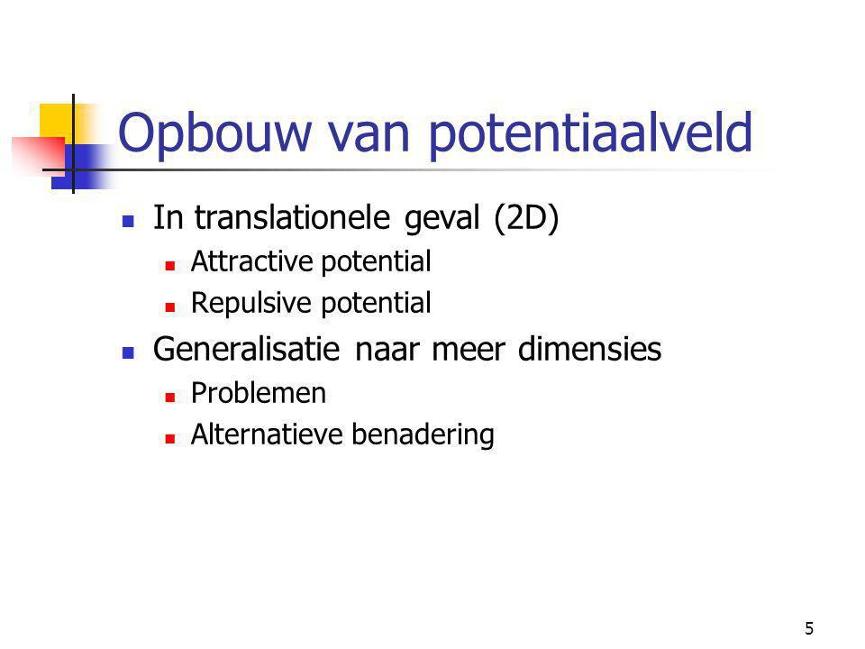 5 Opbouw van potentiaalveld In translationele geval (2D) Attractive potential Repulsive potential Generalisatie naar meer dimensies Problemen Alternatieve benadering