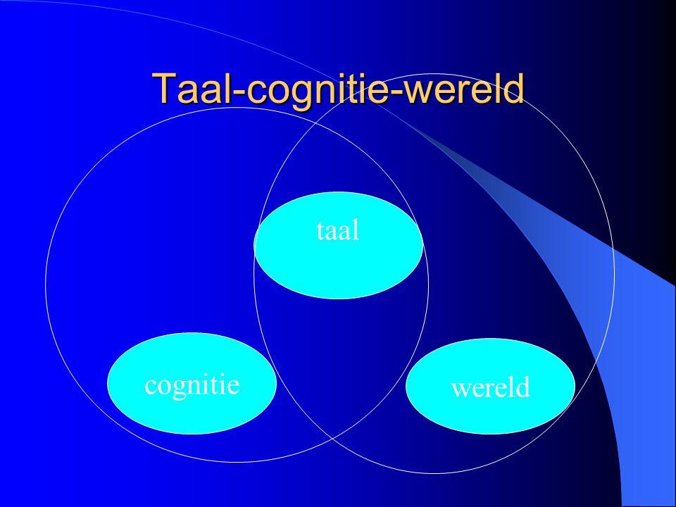Taal-cognitie-wereld cognitie wereld taal