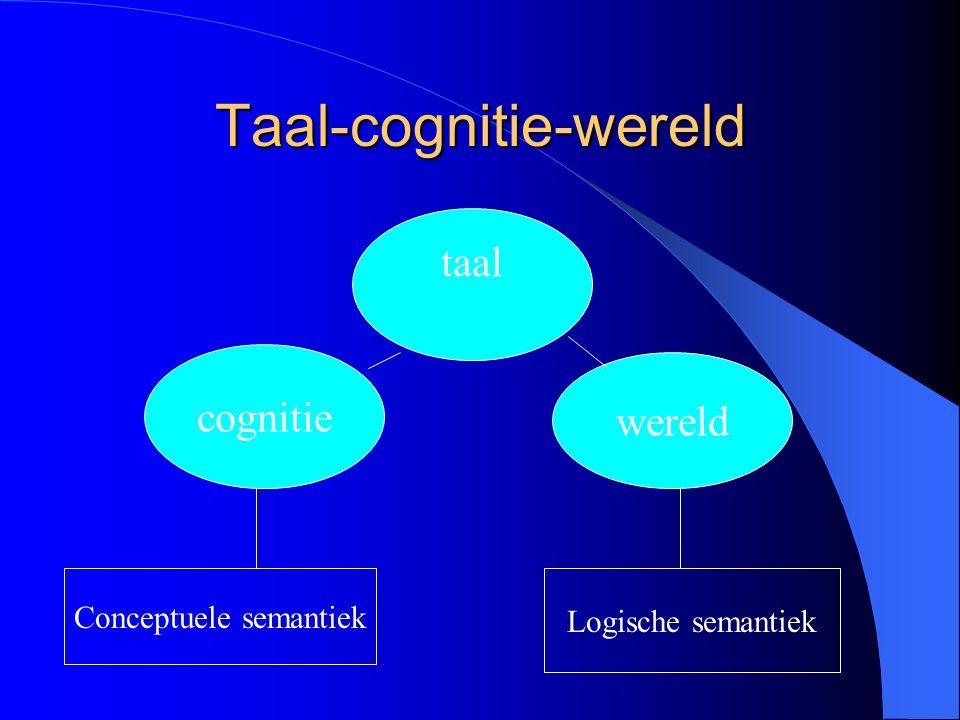 Taal-cognitie-wereld cognitie wereld taal Conceptuele semantiek Logische semantiek