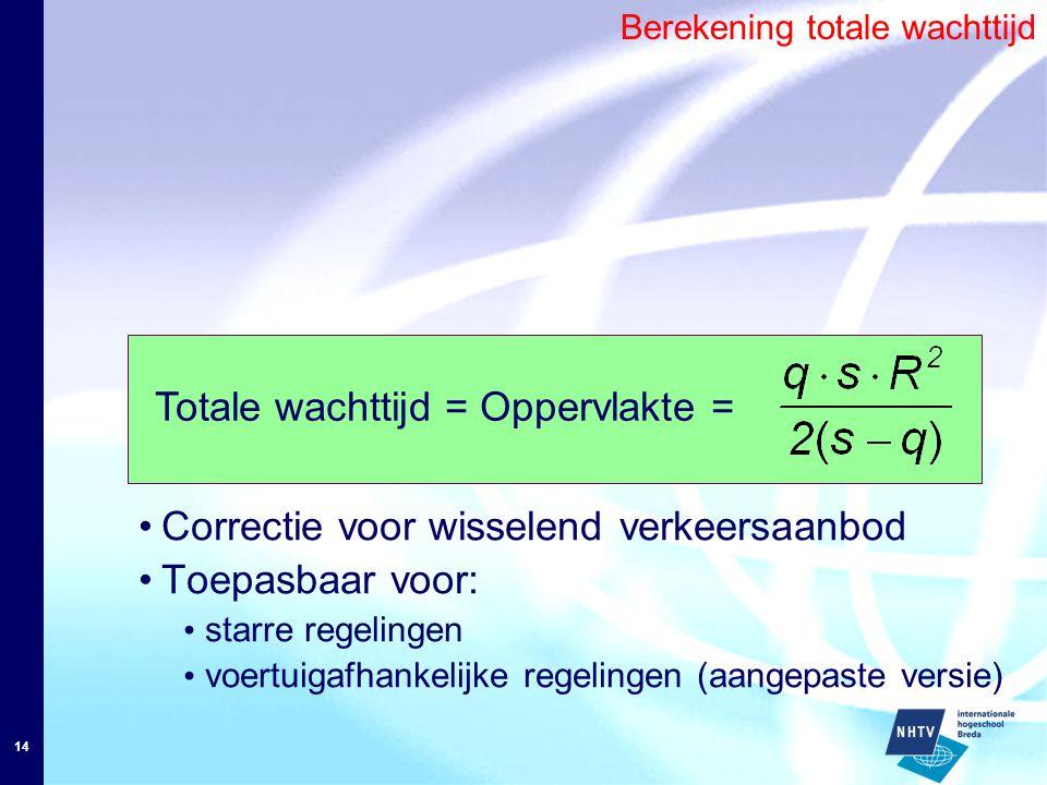 14 Correctie voor wisselend verkeersaanbod Toepasbaar voor: starre regelingen voertuigafhankelijke regelingen (aangepaste versie) Berekening totale wachttijd Totale wachttijd = Oppervlakte =