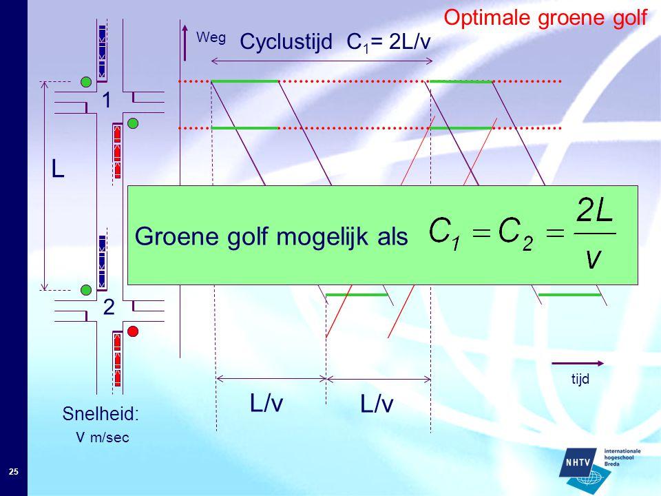 25 Optimale groene golf L tijd L/v Weg L/v Cyclustijd C 1 = 2L/v Snelheid: v m/sec 1 2 Groene golf mogelijk als