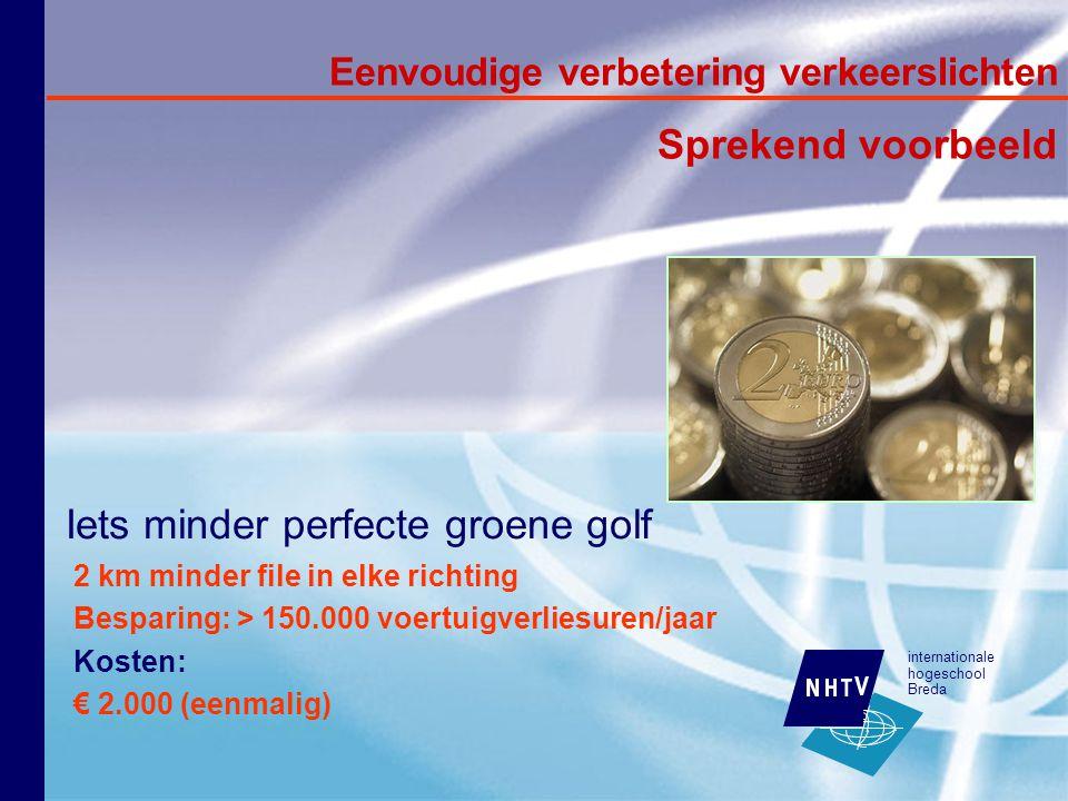 internationale hogeschool Breda Iets minder perfecte groene golf Eenvoudige verbetering verkeerslichten Sprekend voorbeeld 2 km minder file in elke ri