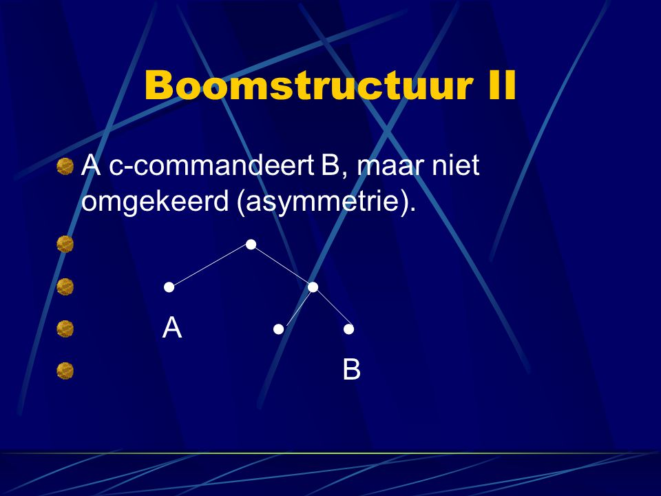 Boomstructuur II A c-commandeert B, maar niet omgekeerd (asymmetrie).   A   B
