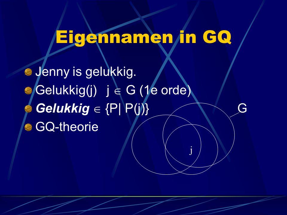Eigennamen in GQ Jenny is gelukkig. Gelukkig(j) j  G (1e orde) Gelukkig  {P| P(j)} G GQ-theorie j