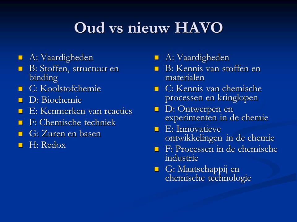 Oud vs nieuw HAVO A: Vaardigheden A: Vaardigheden B: Stoffen, structuur en binding B: Stoffen, structuur en binding C: Koolstofchemie C: Koolstofchemi