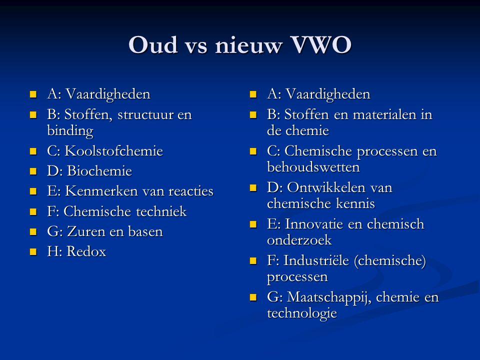 Oud vs nieuw VWO A: Vaardigheden A: Vaardigheden B: Stoffen, structuur en binding B: Stoffen, structuur en binding C: Koolstofchemie C: Koolstofchemie