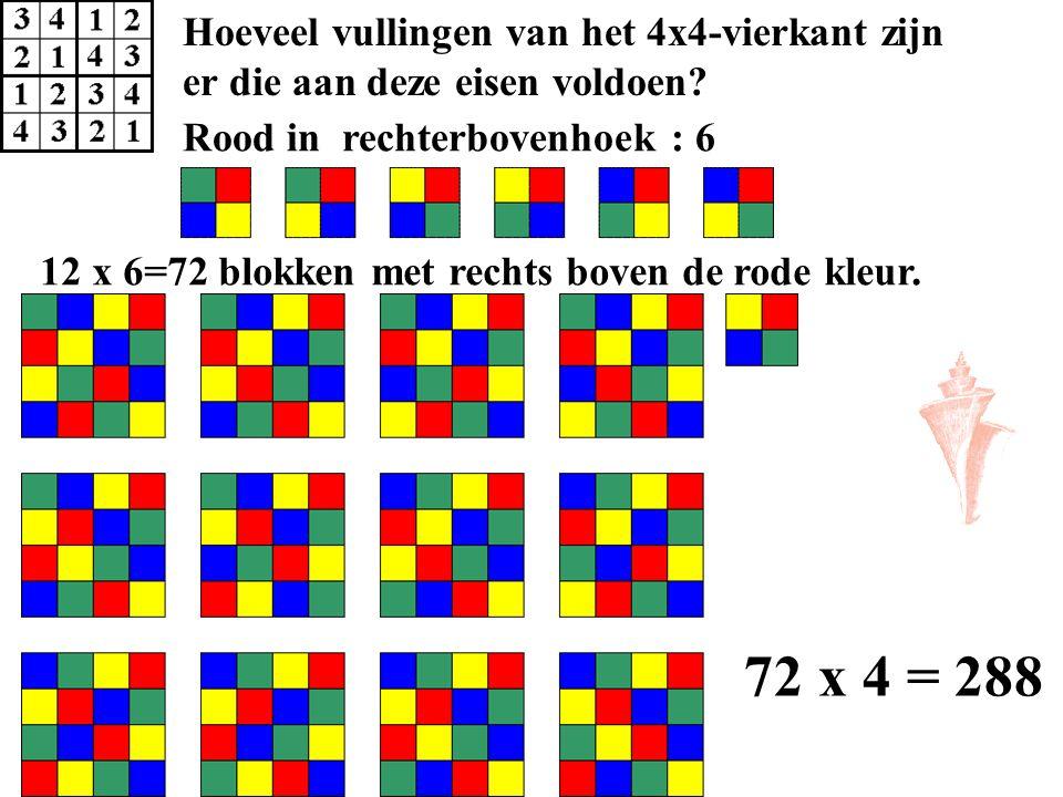 Rood in rechterbovenhoek : 6 12 x 6=72 blokken met rechts boven de rode kleur. 72 x 4 = 288