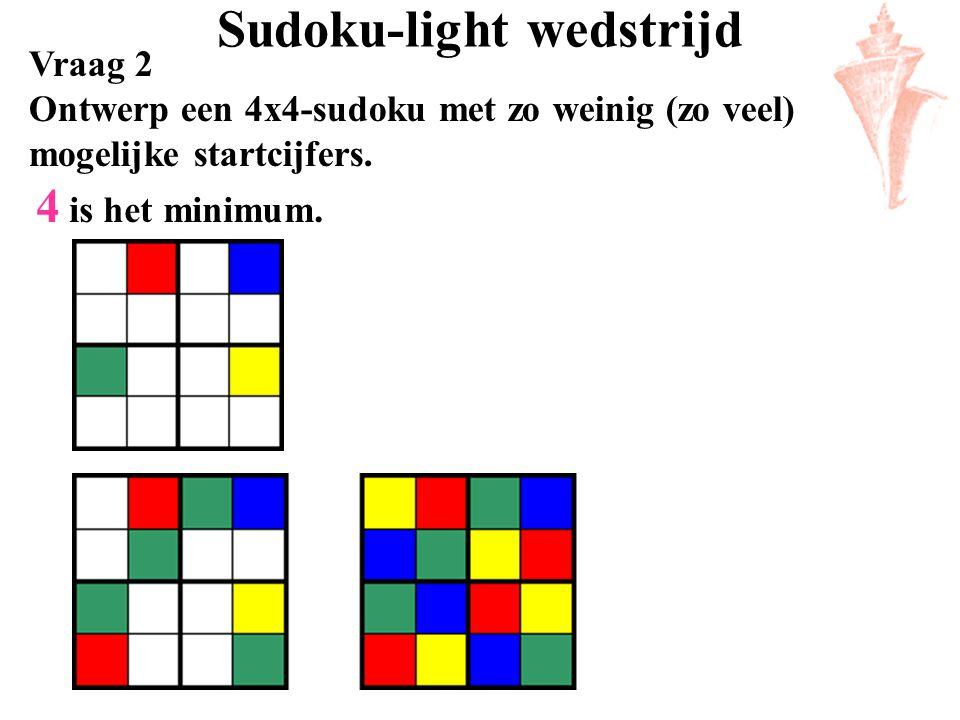Sudoku-light wedstrijd Vraag 2 Ontwerp een 4x4-sudoku met zo weinig (zo veel) mogelijke startcijfers. 4 is het minimum.