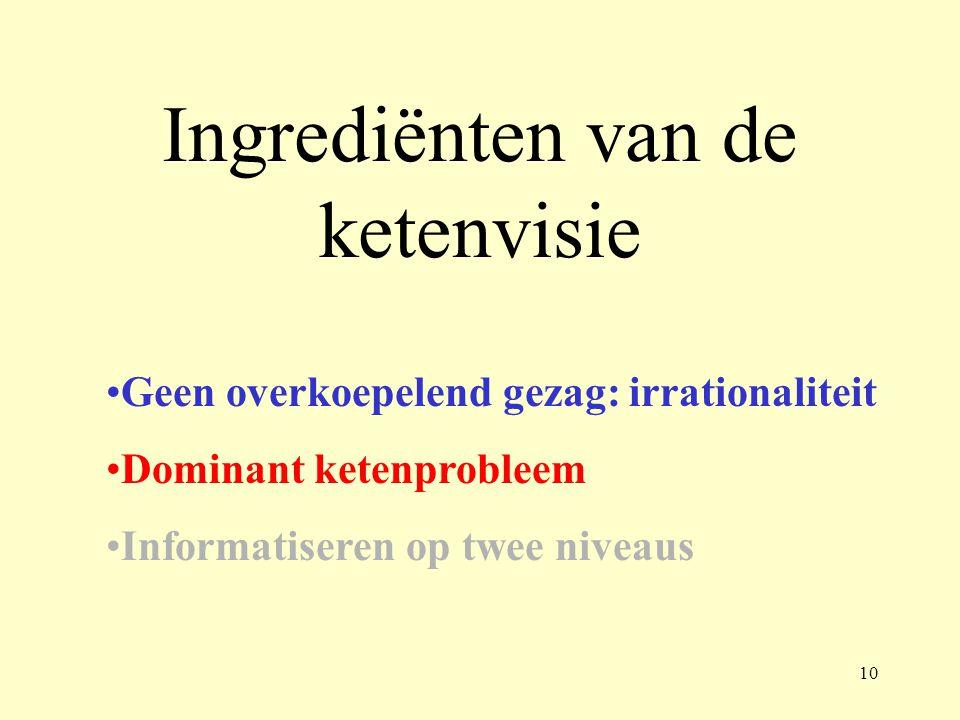 Ingrediënten van de ketenvisie Geen overkoepelend gezag: irrationaliteit Dominant ketenprobleem Informatiseren op twee niveaus 10