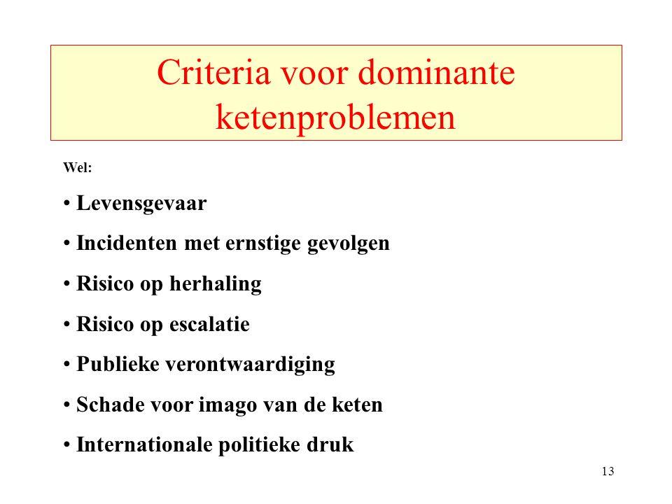 Criteria voor dominante ketenproblemen Wel: Levensgevaar Incidenten met ernstige gevolgen Risico op herhaling Risico op escalatie Publieke verontwaardiging Schade voor imago van de keten Internationale politieke druk 13