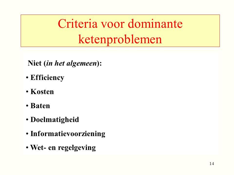 Niet (in het algemeen): Efficiency Kosten Baten Doelmatigheid Informatievoorziening Wet- en regelgeving Criteria voor dominante ketenproblemen 14