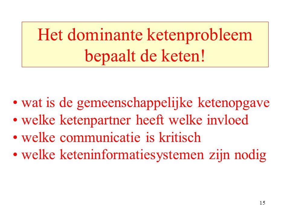 Het dominante ketenprobleem bepaalt de keten! wat is de gemeenschappelijke ketenopgave welke ketenpartner heeft welke invloed welke communicatie is kr