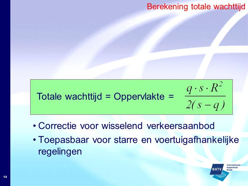14 Correctie voor wisselend verkeersaanbod Toepasbaar voor starre en voertuigafhankelijke regelingen Berekening totale wachttijd Totale wachttijd = Oppervlakte =