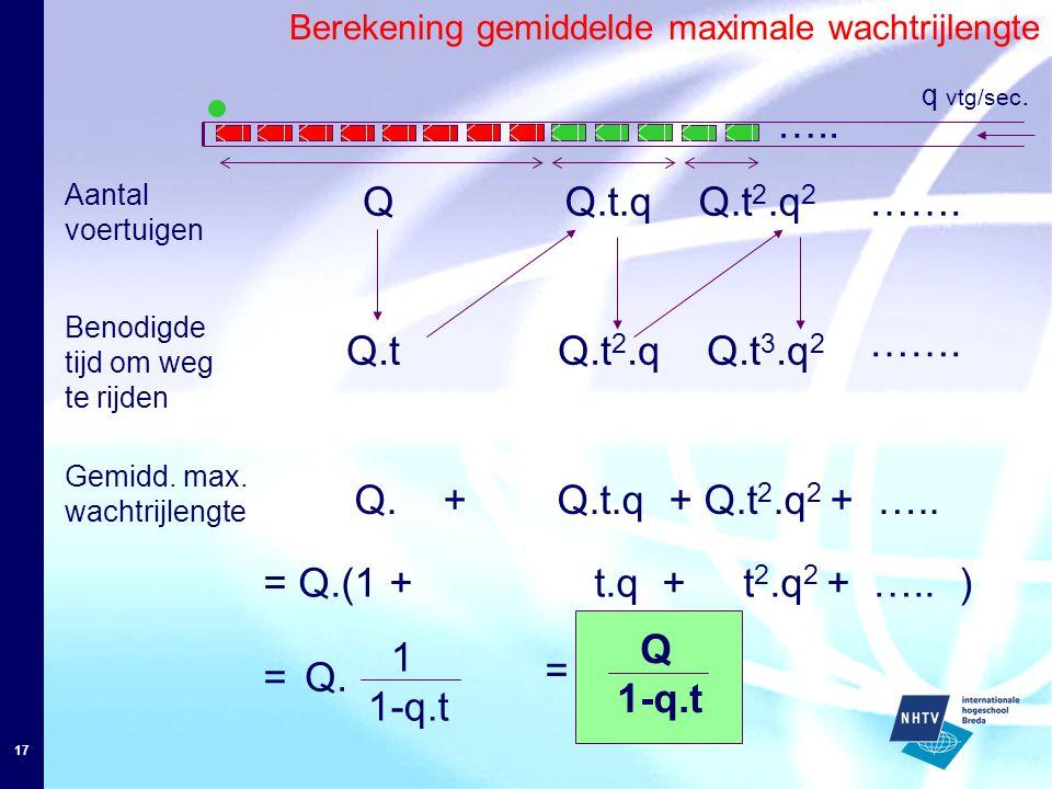 17 Berekening gemiddelde maximale wachtrijlengte Q Aantal voertuigen Benodigde tijd om weg te rijden Q.t Q.t 2.q Q.t 2.q 2 Q.t 3.q 2 Q.t.q q vtg/sec.