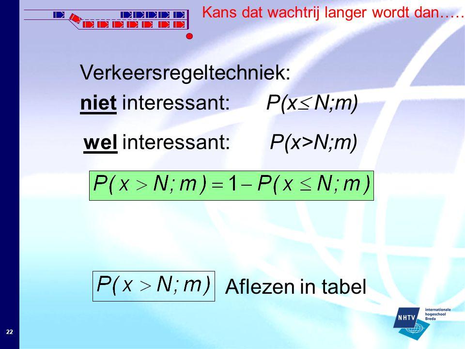 22 Kans dat wachtrij langer wordt dan…… Verkeersregeltechniek: niet interessant: P(x  N;m) Aflezen in tabel wel interessant:P(x>N;m)