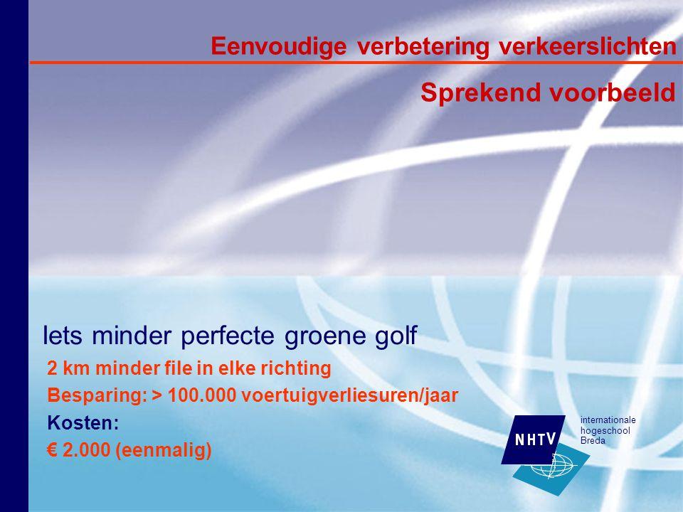 internationale hogeschool Breda Iets minder perfecte groene golf Eenvoudige verbetering verkeerslichten Sprekend voorbeeld 2 km minder file in elke richting Besparing: > 100.000 voertuigverliesuren/jaar Kosten: € 2.000 (eenmalig)