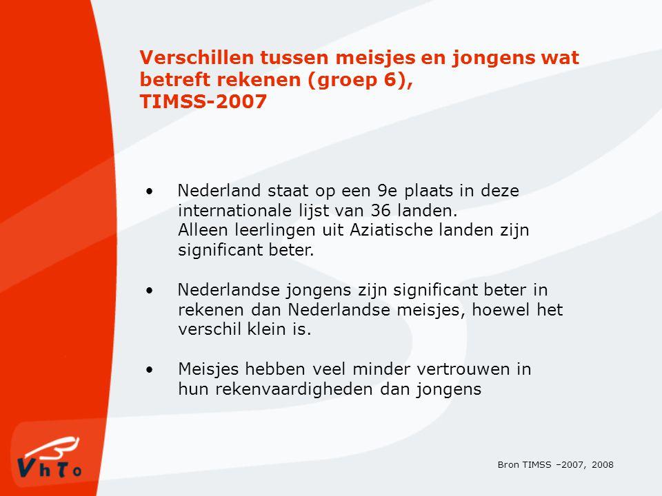 Verschillen tussen meisjes en jongens wat betreft rekenen (groep 6), TIMSS-2007 Bron TIMSS –2007, 2008 Nederland staat op een 9e plaats in deze internationale lijst van 36 landen.