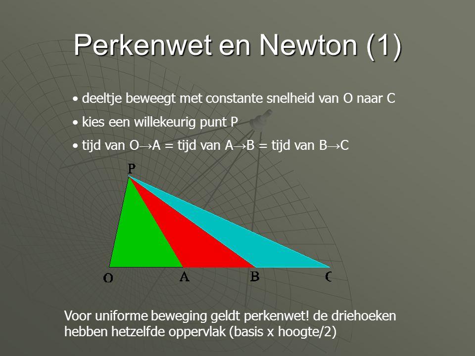 Perkenwet en Newton (1) deeltje beweegt met constante snelheid van O naar C kies een willekeurig punt P tijd van O → A = tijd van A → B = tijd van B →