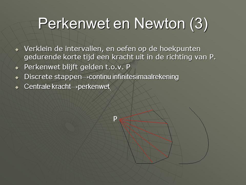 Perkenwet en Newton (3)  Verklein de intervallen, en oefen op de hoekpunten gedurende korte tijd een kracht uit in de richting van P.  Perkenwet bli