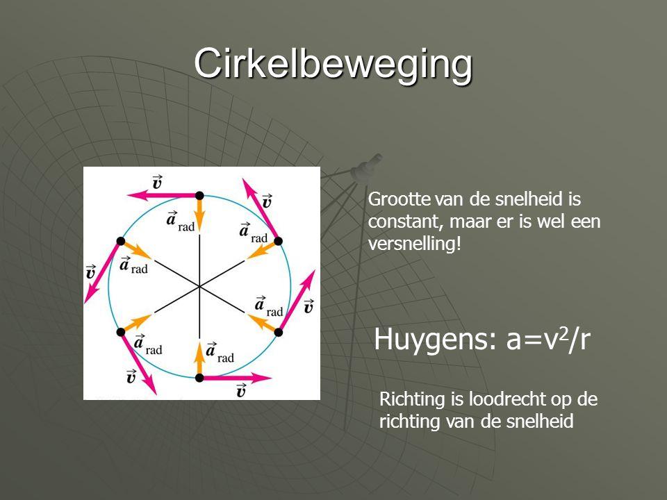 Cirkelbeweging Huygens: a=v 2 /r Grootte van de snelheid is constant, maar er is wel een versnelling! Richting is loodrecht op de richting van de snel