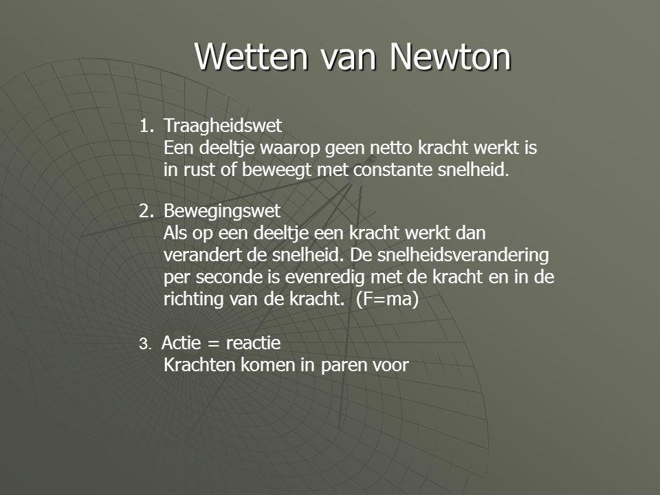 1.Traagheidswet Een deeltje waarop geen netto kracht werkt is in rust of beweegt met constante snelheid. 2.Bewegingswet Als op een deeltje een kracht