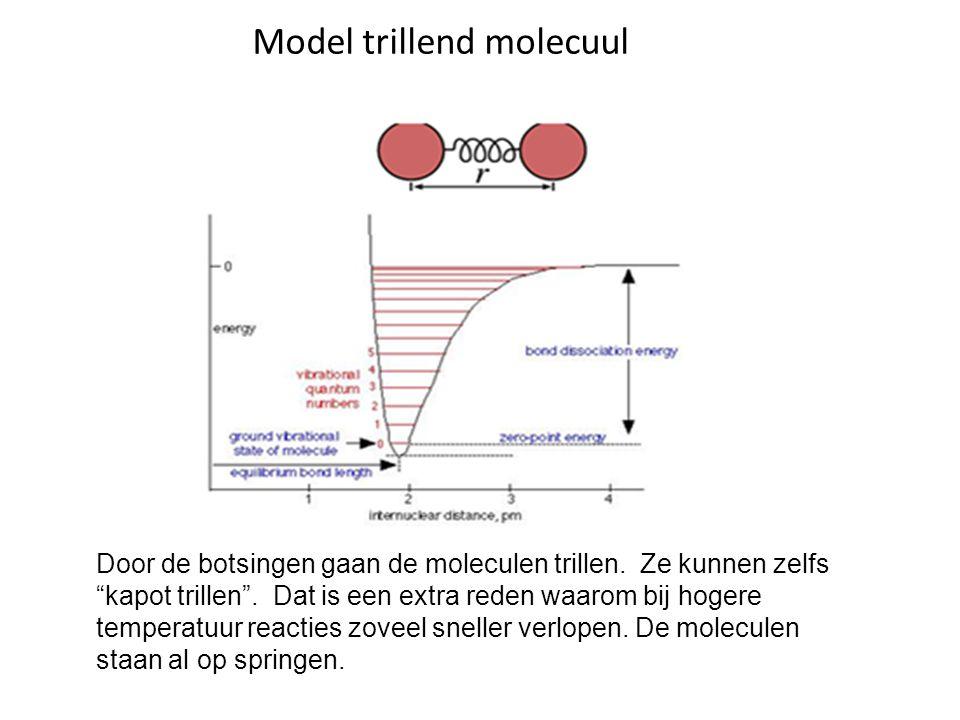 """Model trillend molecuul Door de botsingen gaan de moleculen trillen. Ze kunnen zelfs """"kapot trillen"""". Dat is een extra reden waarom bij hogere tempera"""
