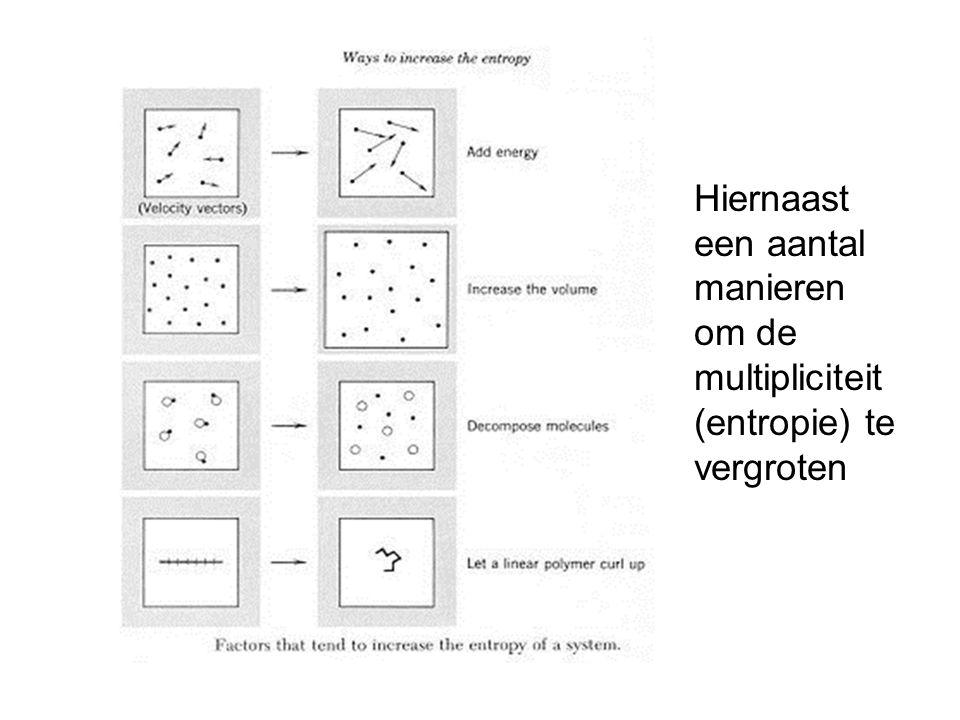 Hiernaast een aantal manieren om de multipliciteit (entropie) te vergroten