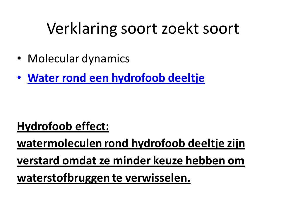 Molecular dynamics Water rond een hydrofoob deeltje Hydrofoob effect: watermoleculen rond hydrofoob deeltje zijn verstard omdat ze minder keuze hebben om waterstofbruggen te verwisselen.