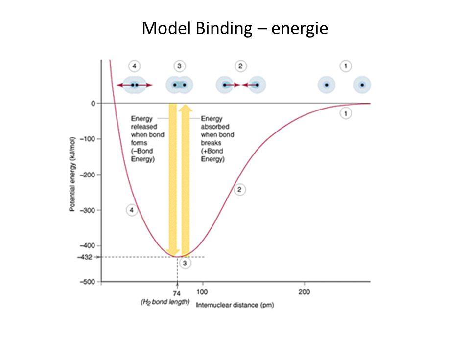 Omgekeerd: Endotherm en minder vrije deeltjes: aantal microtoestanden neemt zeker af Wel of geen reactie