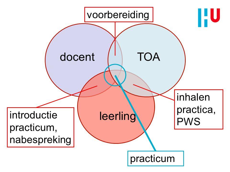 docent leerling TOA inhalen practica, PWS voorbereiding introductie practicum, nabespreking practicum