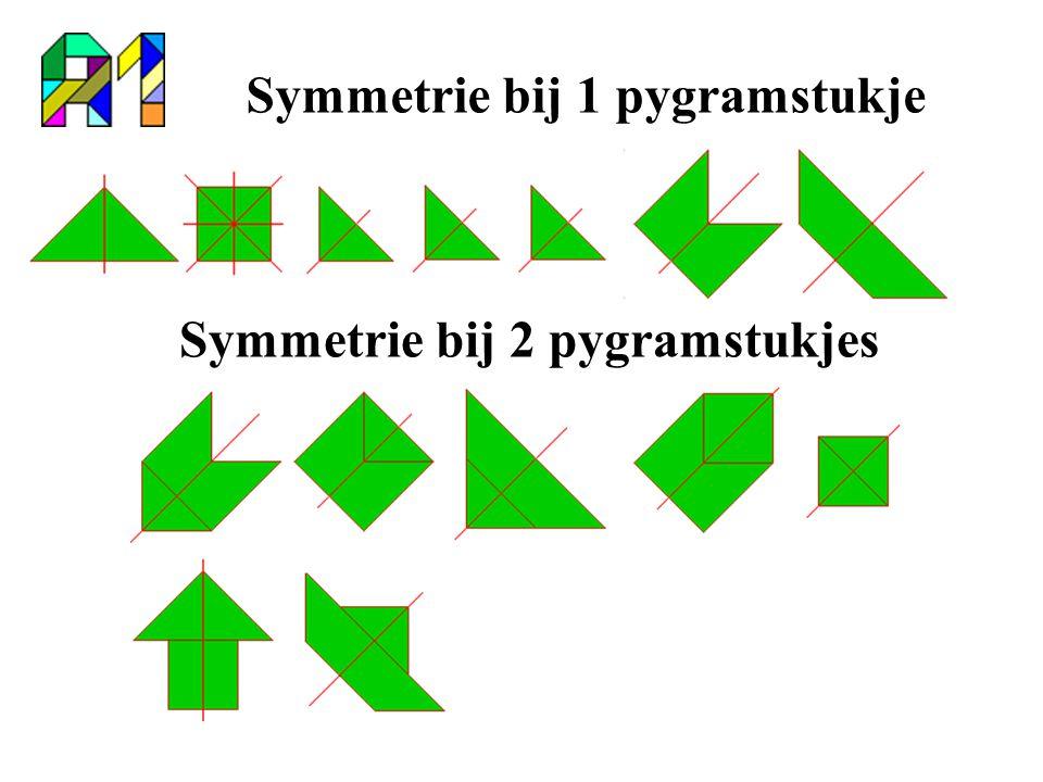 Symmetrie bij 1 pygramstukje Symmetrie bij 2 pygramstukjes