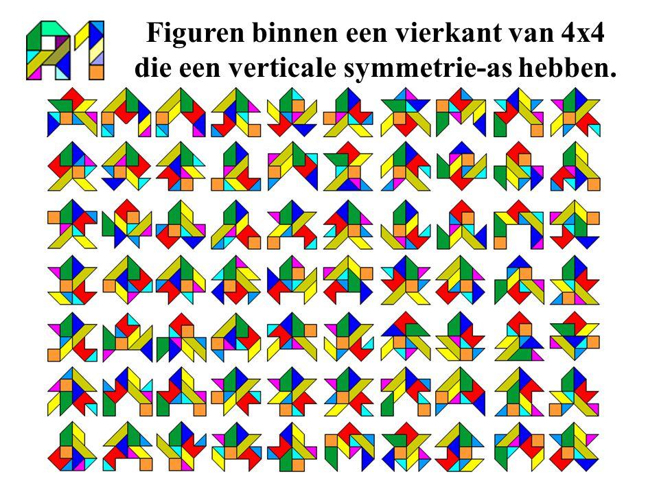 Figuren binnen een vierkant van 4x4 die een verticale symmetrie-as hebben.