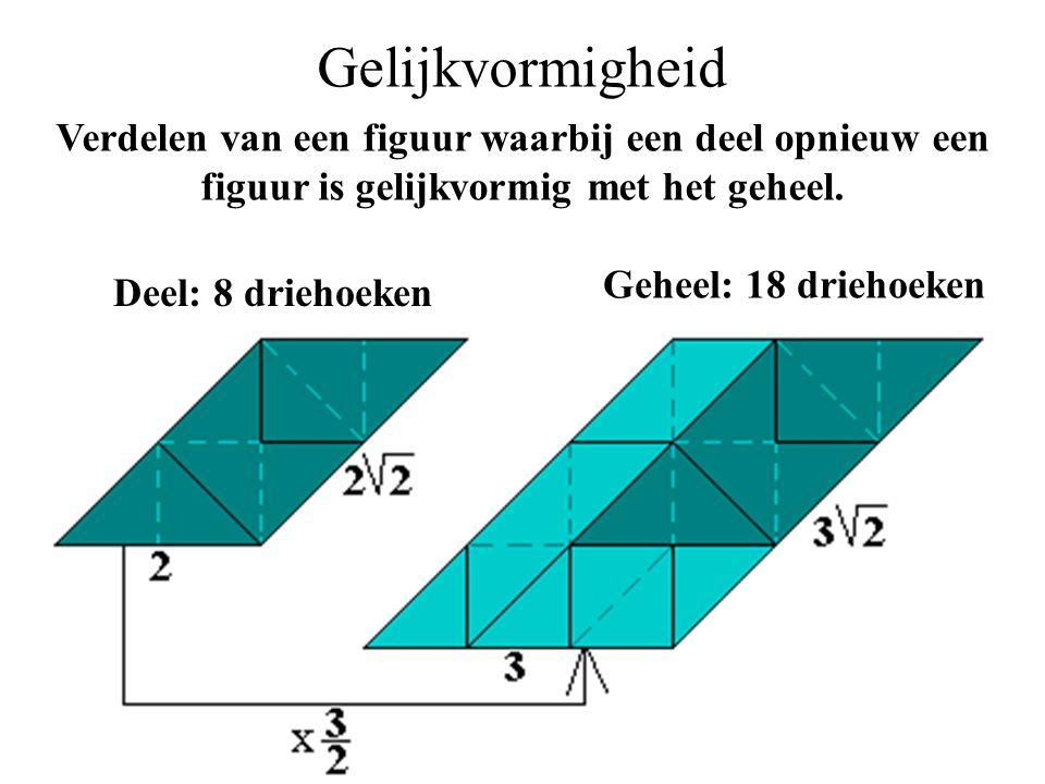Gelijkvormigheid Verdelen van een figuur waarbij een deel opnieuw een figuur is gelijkvormig met het geheel. Geheel: 18 driehoeken Deel: 8 driehoeken