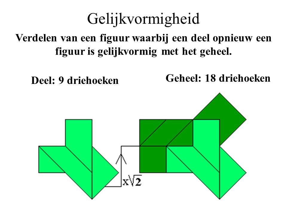 Gelijkvormigheid Verdelen van een figuur waarbij een deel opnieuw een figuur is gelijkvormig met het geheel. Geheel: 18 driehoeken Deel: 9 driehoeken